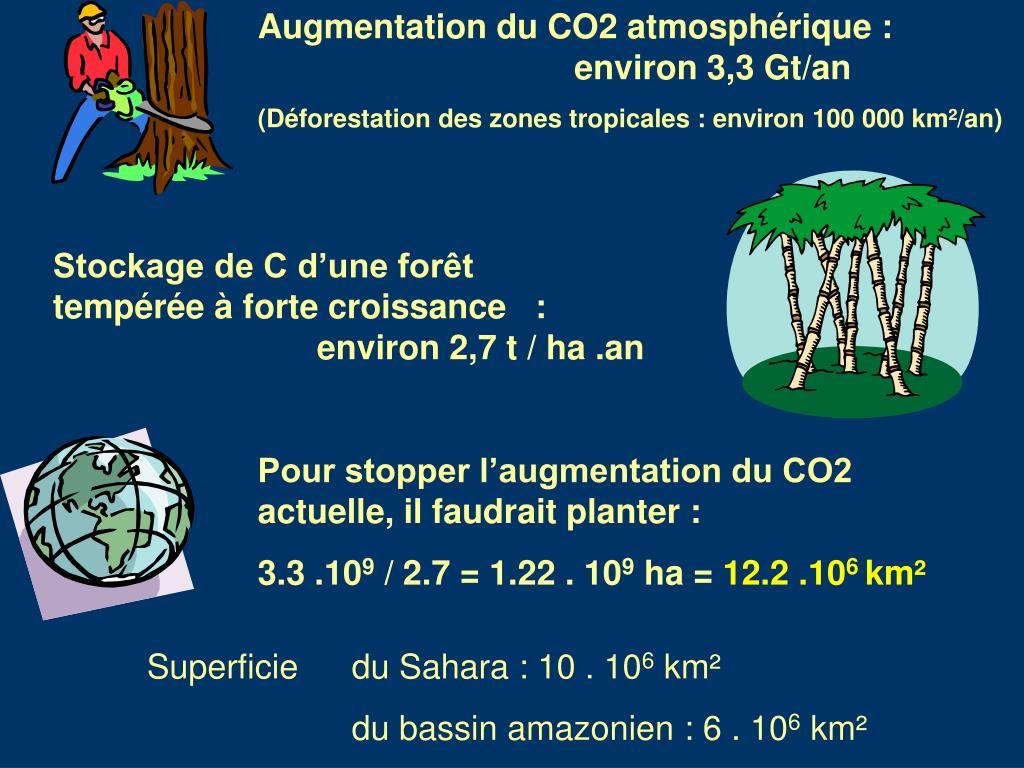 Augmentation du CO2 atmosphérique :