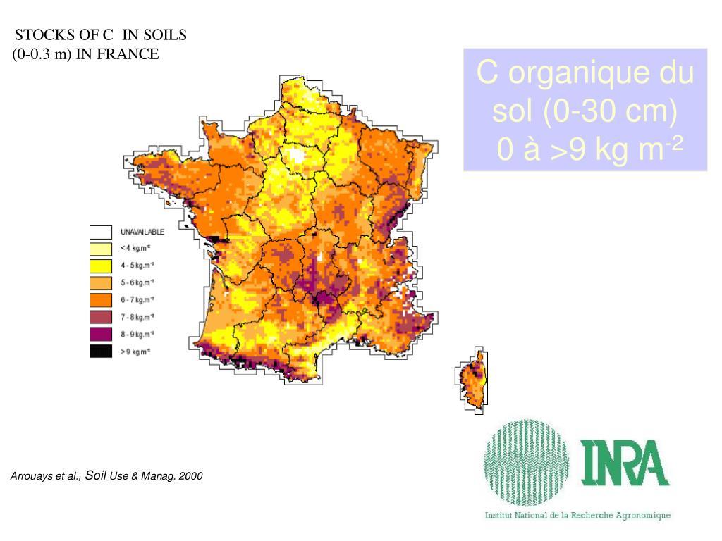 C organique du             sol (0-30 cm)