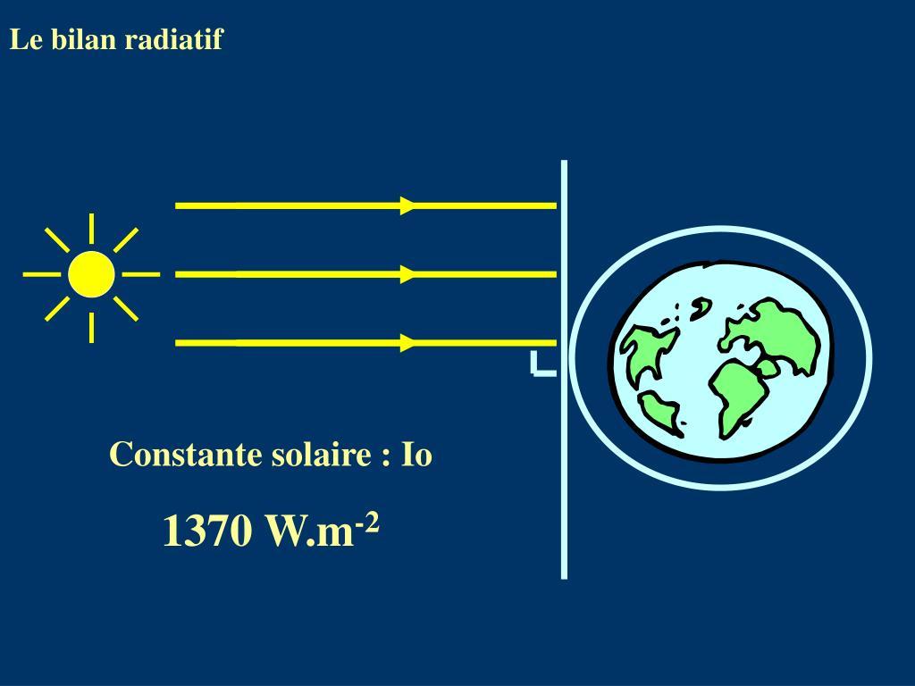 Le bilan radiatif