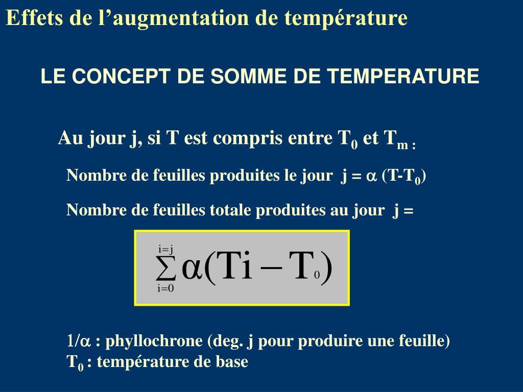 Effets de l'augmentation de température