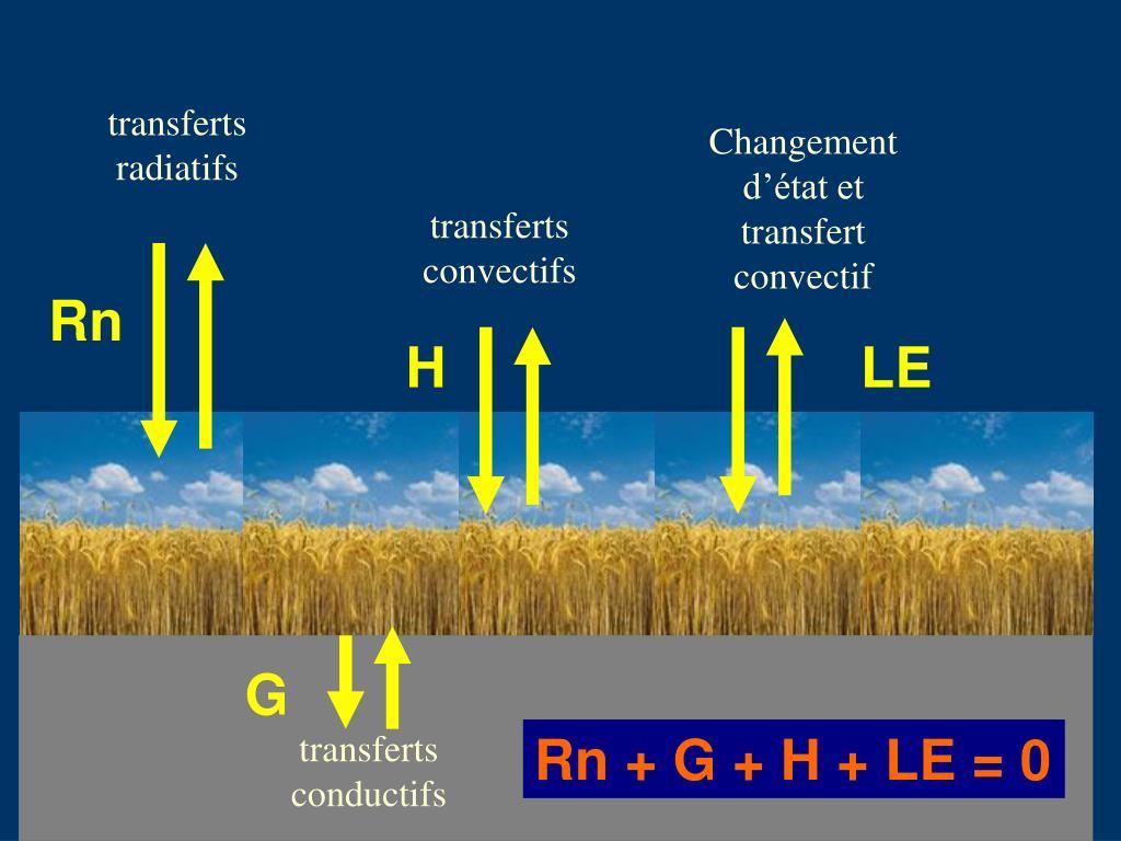 transferts radiatifs