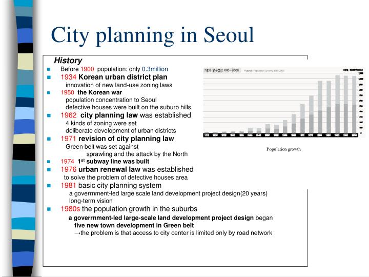 City planning in seoul