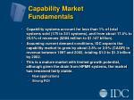 capability market fundamentals
