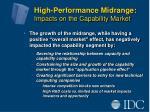 high performance midrange impacts on the capability market