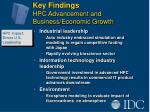 key findings hpc advancement and business economic growth