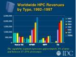 worldwide hpc revenues by type 1992 1997