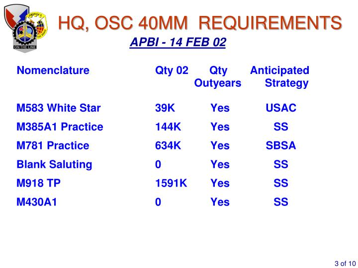 Hq osc 40mm requirements