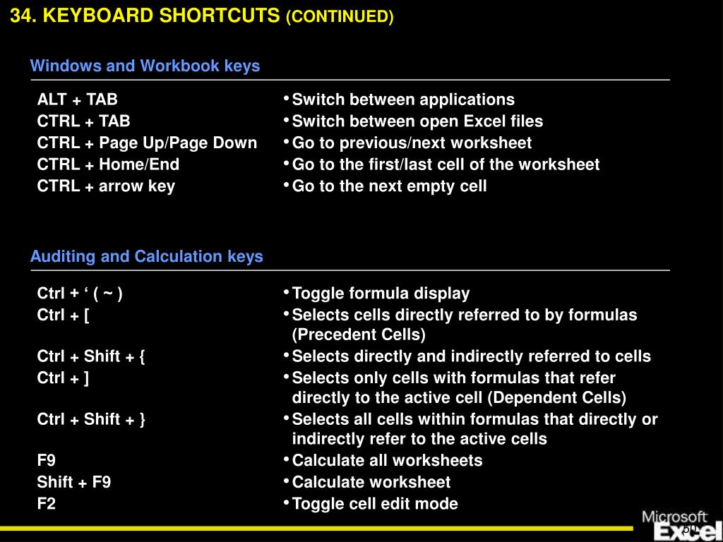 34. KEYBOARD SHORTCUTS