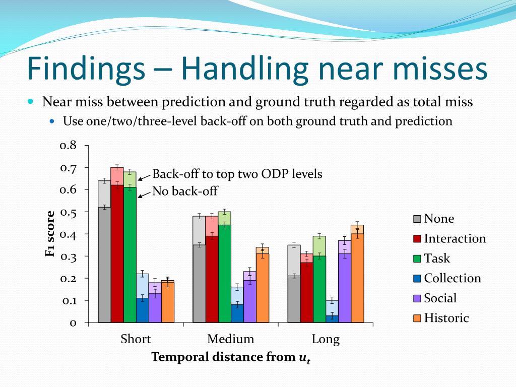 Findings – Handling near misses