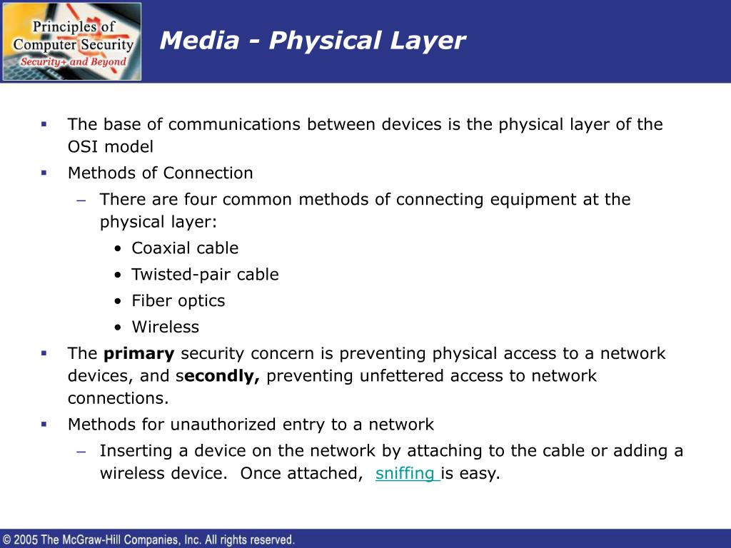 Media - Physical Layer