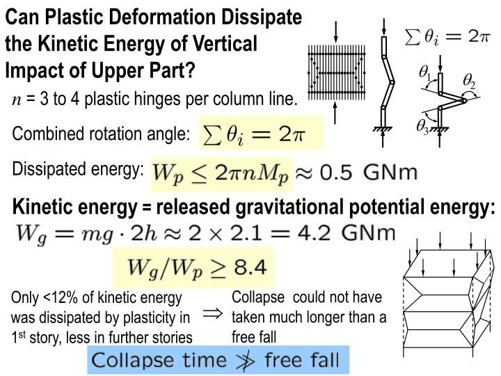 Can Plastic Deformation Dissipate the Kinetic Energy of Vertical