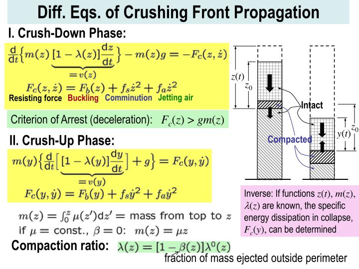 Diff. Eqs. of Crushing Front Propagation