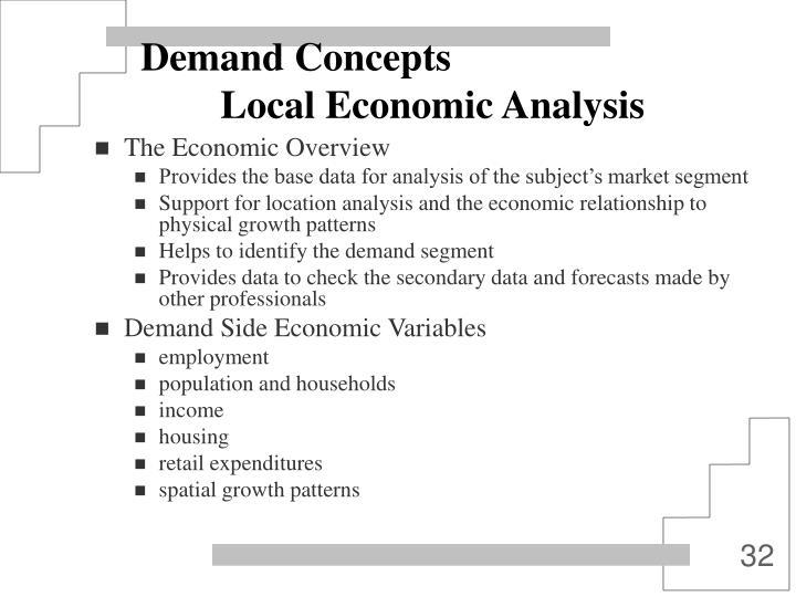 Demand Concepts