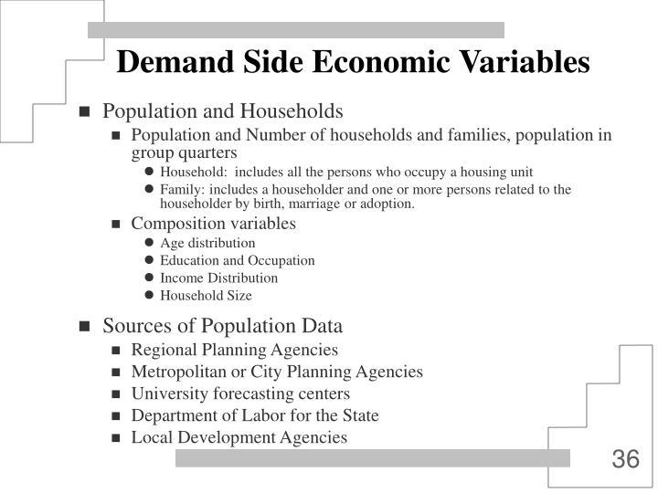 Demand Side Economic Variables