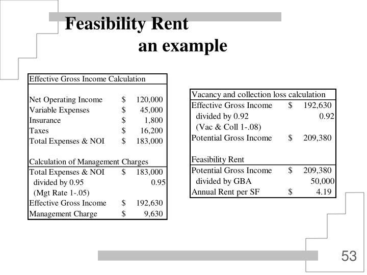 Feasibility Rent