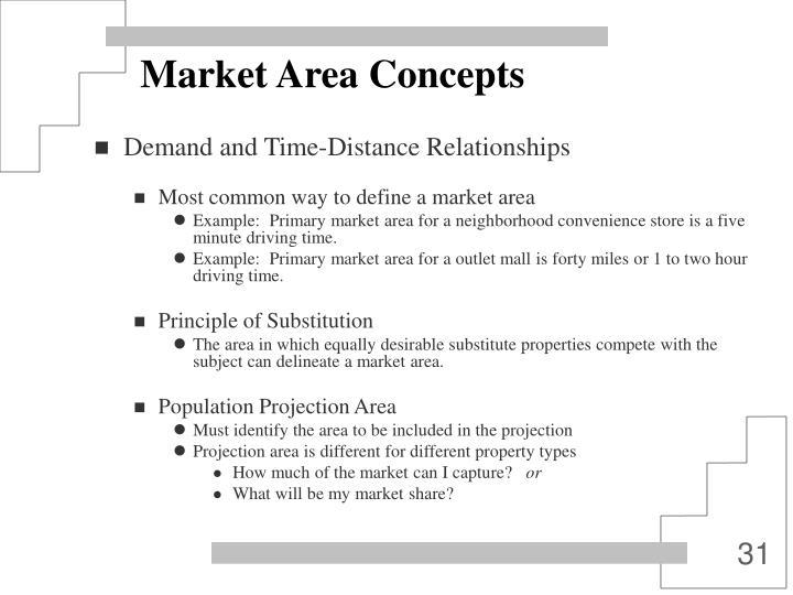 Market Area Concepts