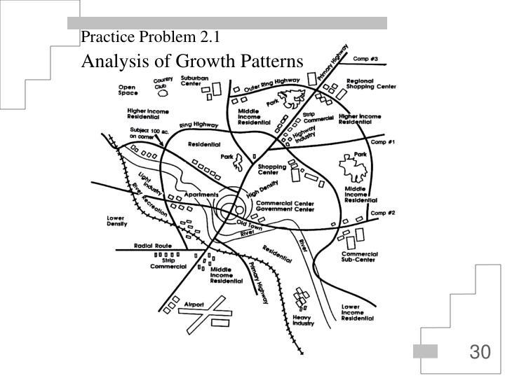 Practice Problem 2.1