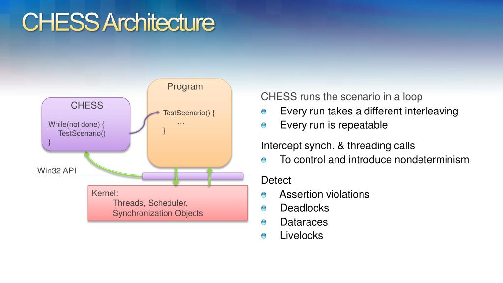PPT - CHESS: Systematic Concurrency Testing PowerPoint