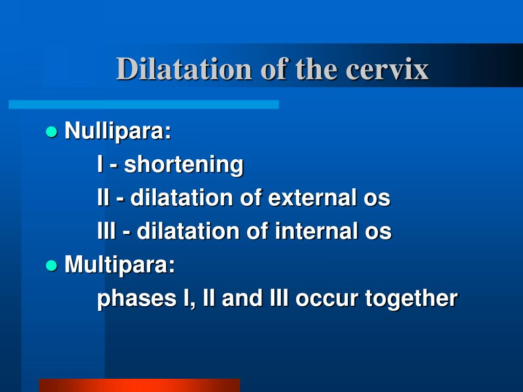 Dilatation of the cervix