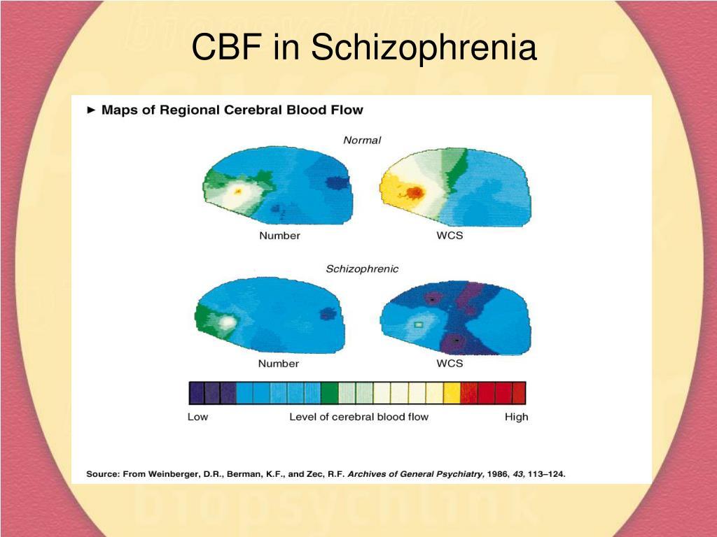 CBF in Schizophrenia