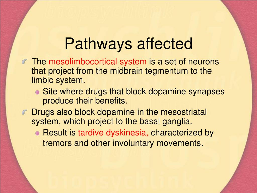 Pathways affected