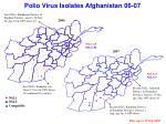 polio virus isolates afghanistan 06 07