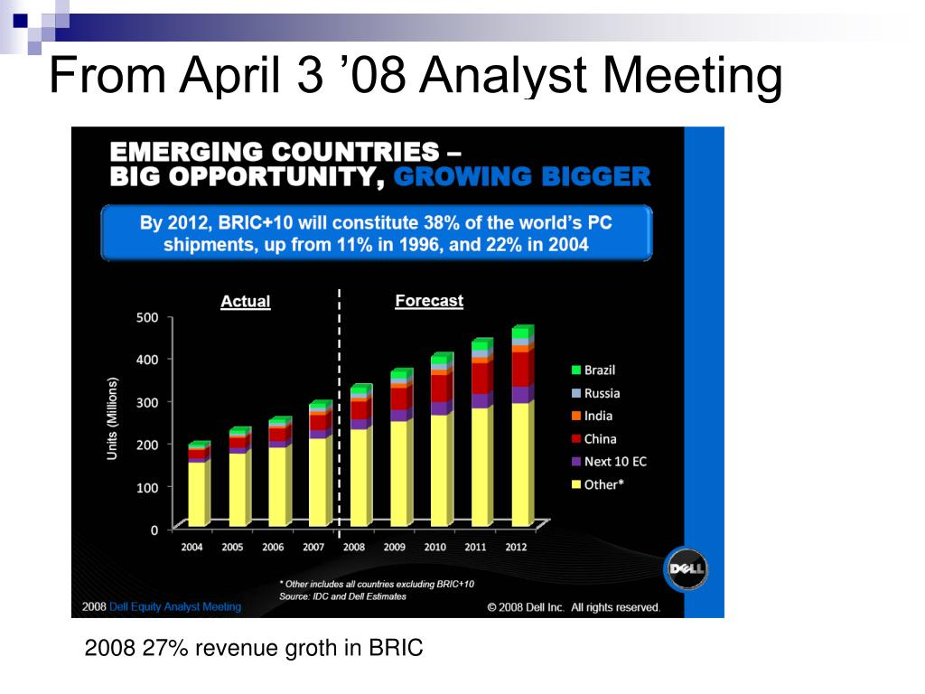 From April 3 '08 Analyst Meeting