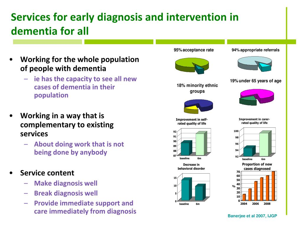 Services for early diagnosis and intervention in dementia for all