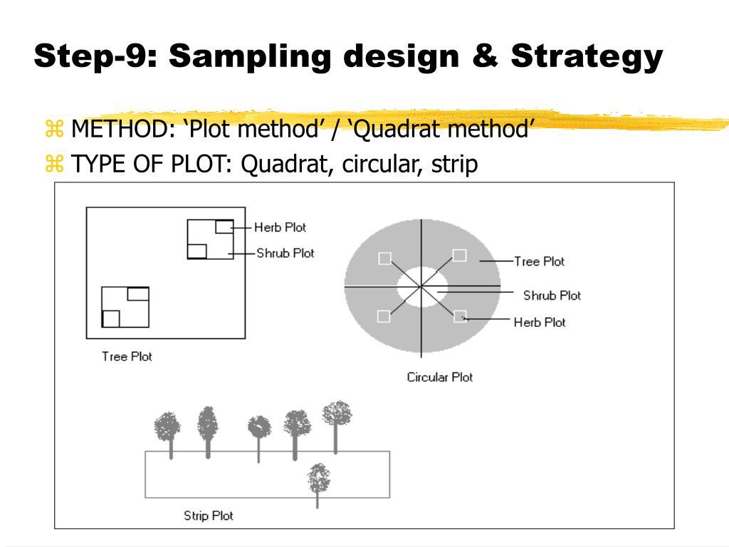 Step-9: Sampling design & Strategy