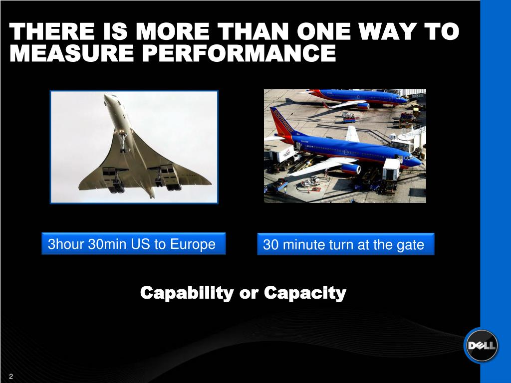 THERE IS MORE THAN ONE WAY TO MEASURE PERFORMANCE