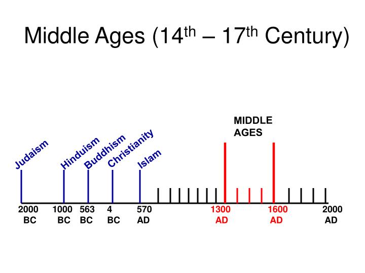 Middle Ages (14