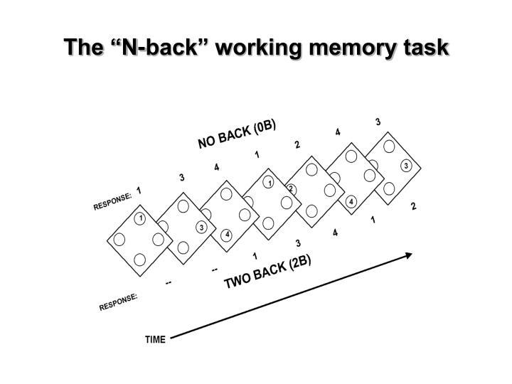 "The ""N-back"" working memory task"
