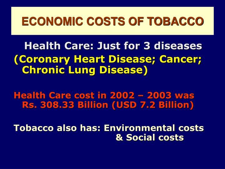 ECONOMIC COSTS OF TOBACCO
