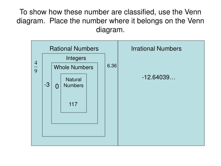 Ppt The Real Number System Powerpoint Presentation Id246964