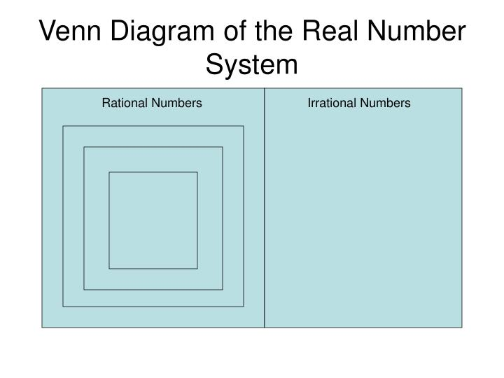 Ppt the real number system powerpoint presentation id246964 venn diagram of the real number system ccuart Choice Image