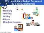 80 health care budget consumed by 5 behavioral issues