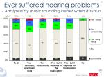 ever suffered hearing problems analysed by music sounding better when it s loud