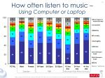 how often listen to music using computer or laptop