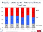 restrict volume on personal music devices
