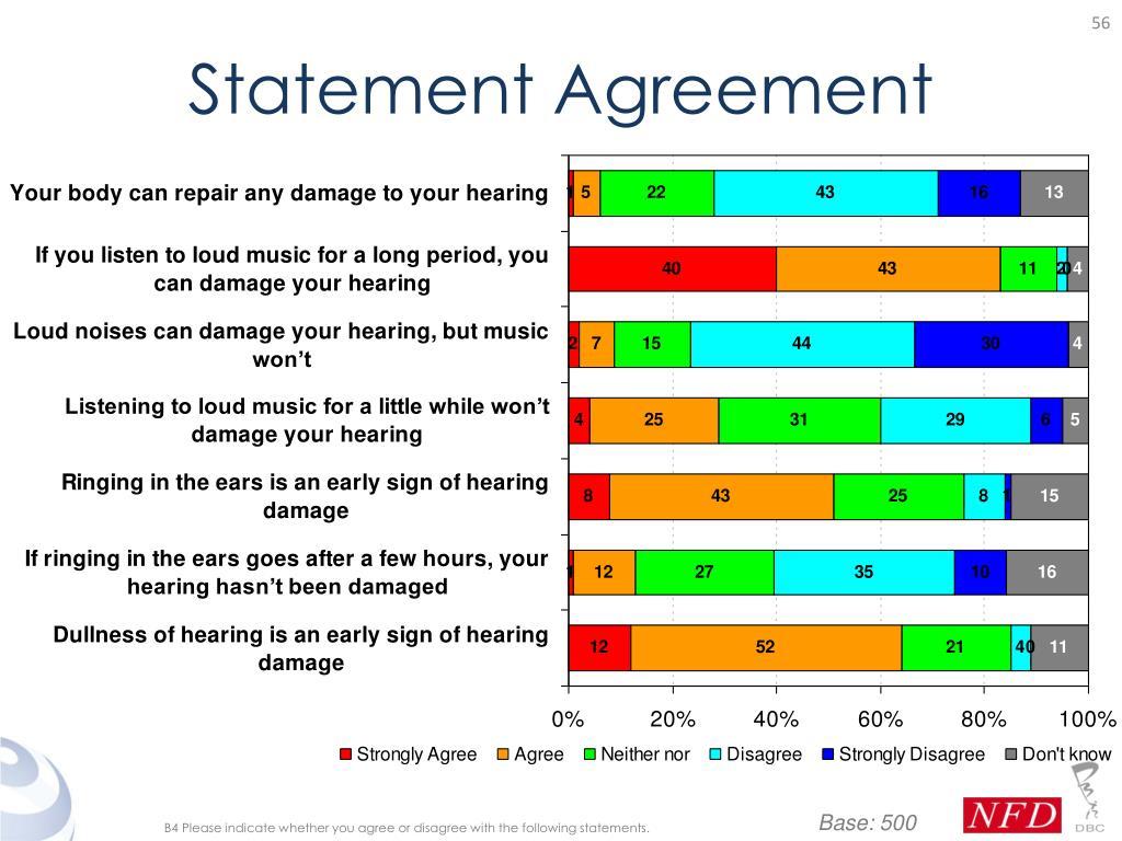 Statement Agreement