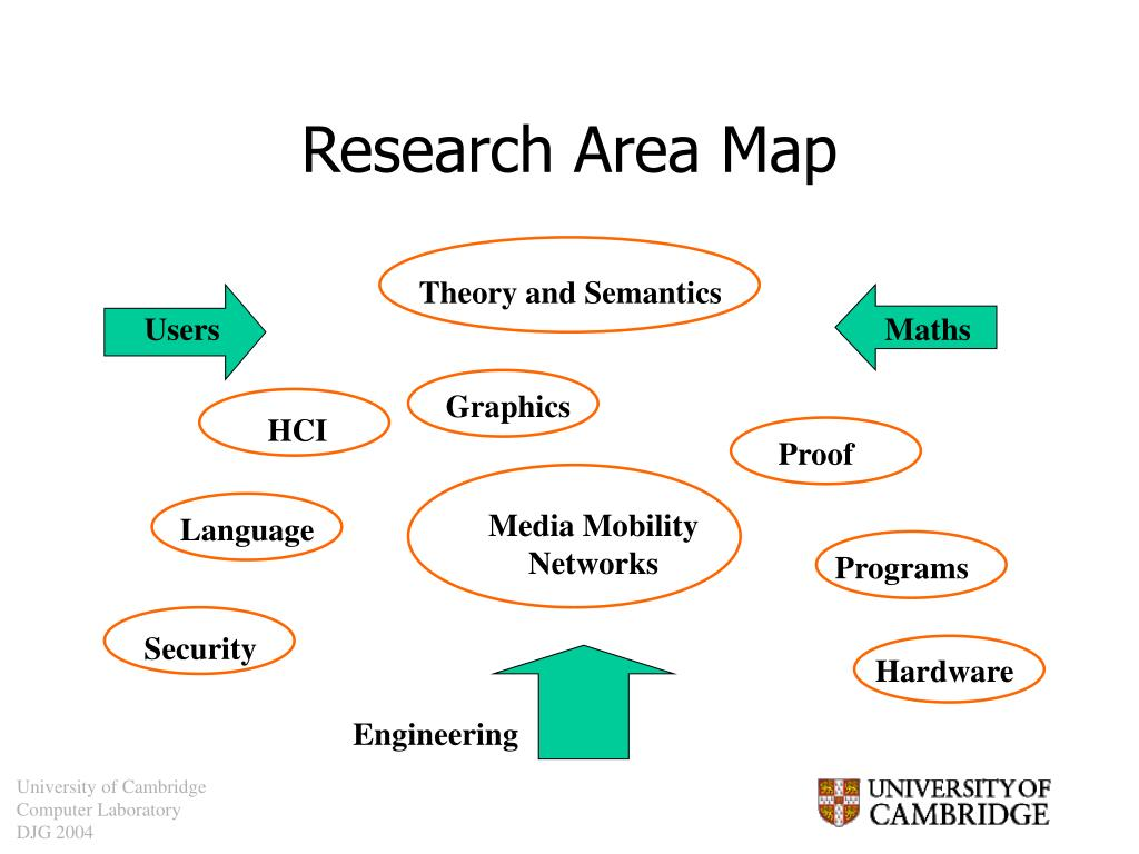 Research Area Map