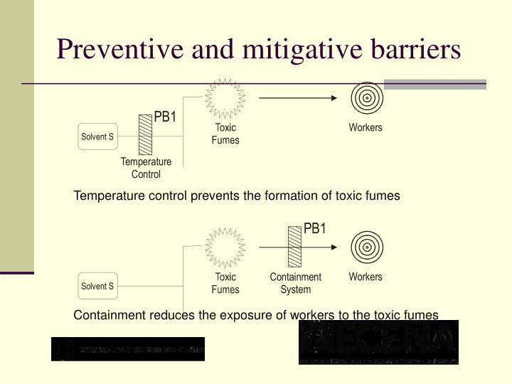 Preventive and mitigative barriers
