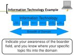 information technology example37