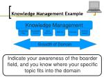 knowledge management example20