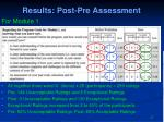results post pre assessment