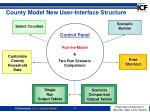 county model new user interface structure