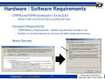 hardware software requirements