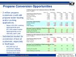 propane conversion opportunities