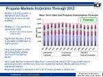 propane markets projection through 2012