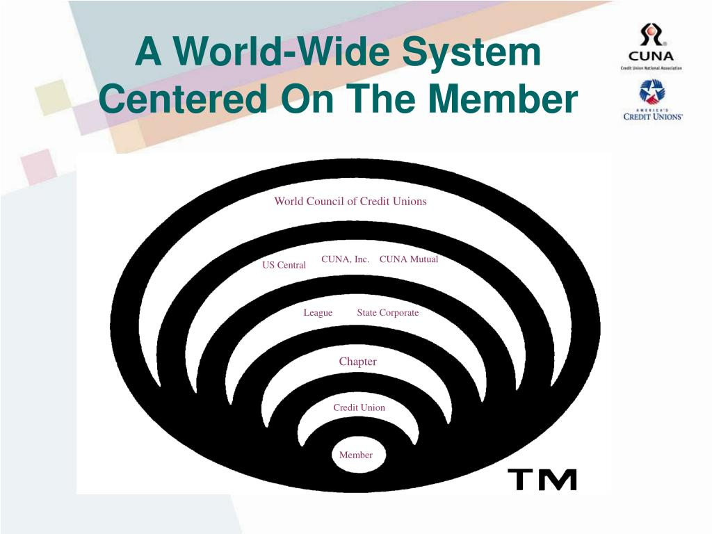 A World-Wide System